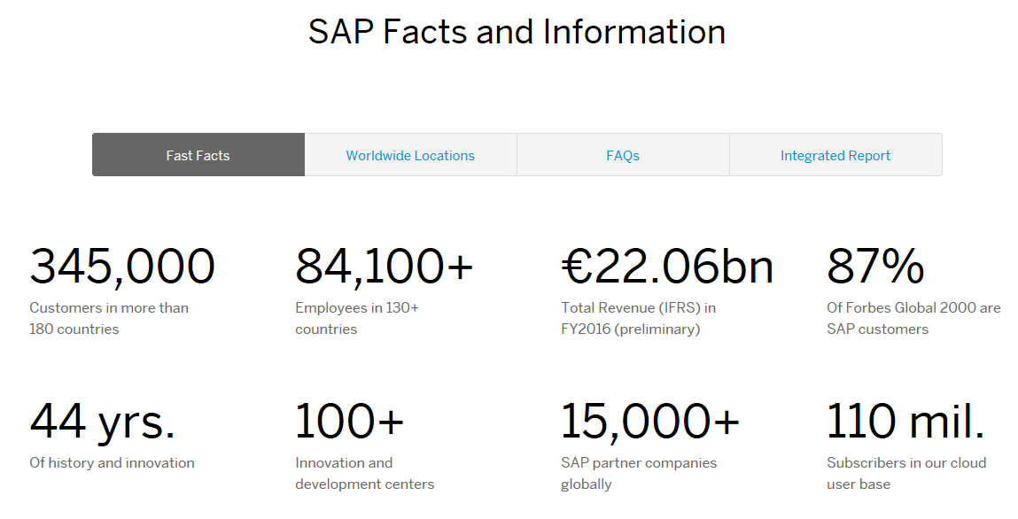 SAP Facts Information